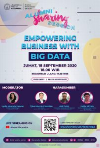 Empowering Business With BIG DATA